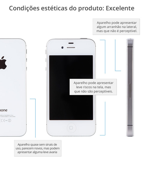 valor de iphone 6 plus 16gb usado